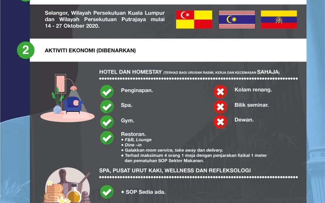 Soalan Lazim (FAQ) Berkaitan Sektor Pelancongan dan Kebudayaan Di Bawah Perintah Kawalan Pergerakan Bersyarat (PKPB) – (Selangor, W.P Kuala Lumpur & W.P Putrajaya)